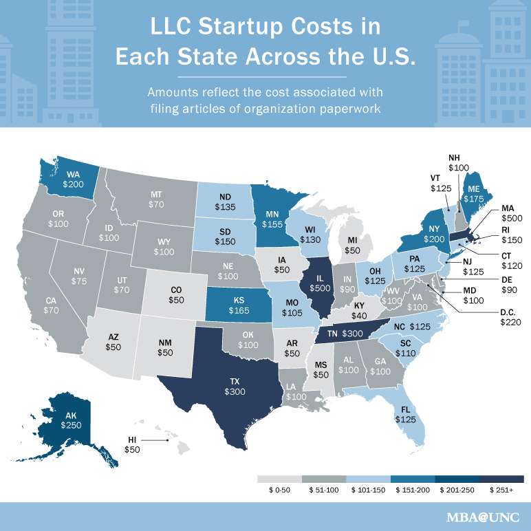 Map of LLC Startup Costs in Each State Across the U.S.